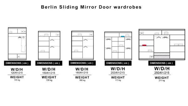 Interior of Berlin Wardrobes